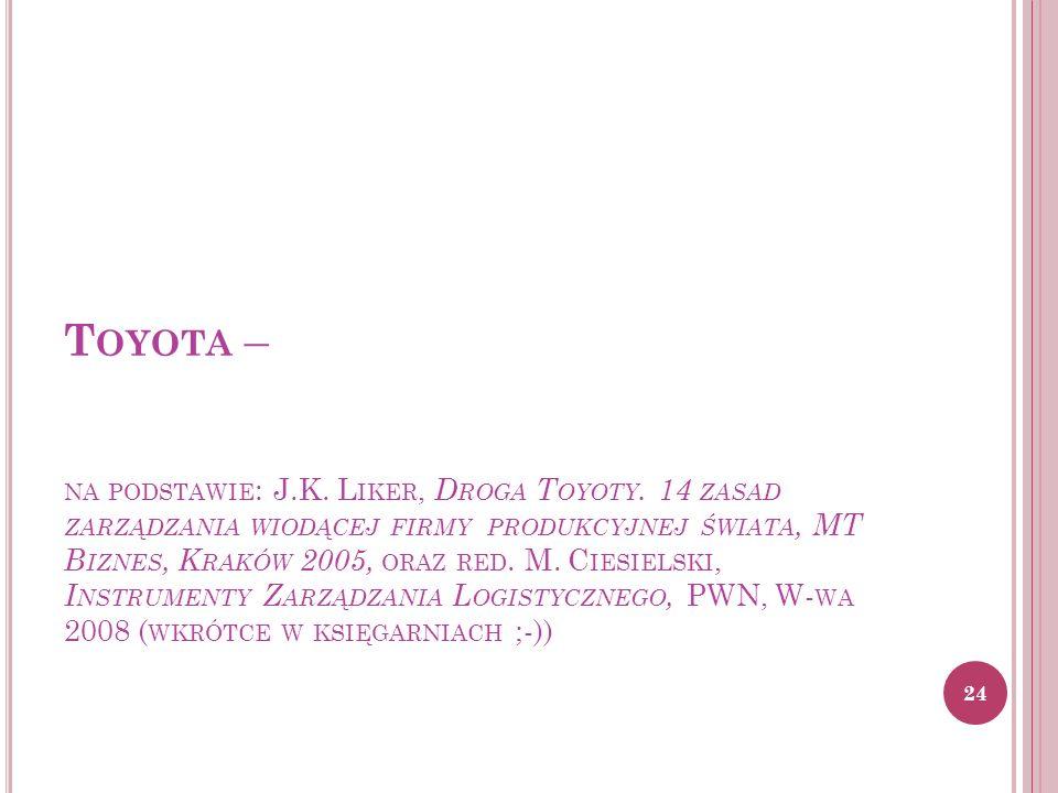 T OYOTA – NA PODSTAWIE : J.K. L IKER, D ROGA T OYOTY.
