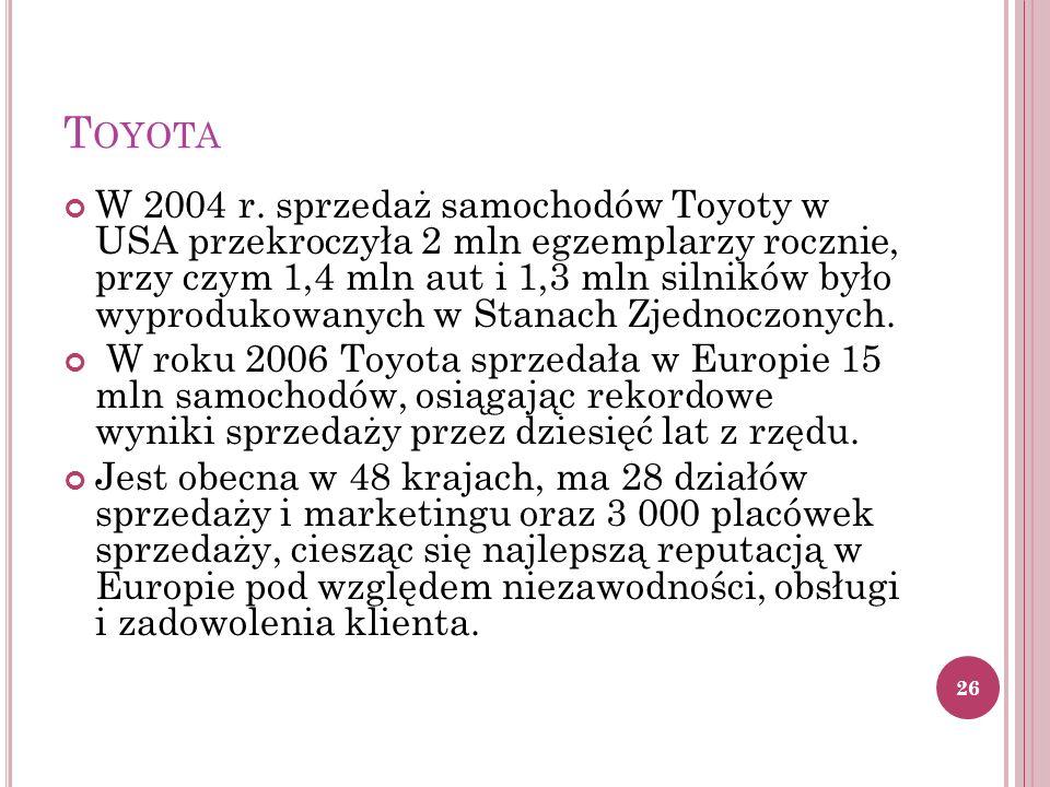 T OYOTA W 2004 r.