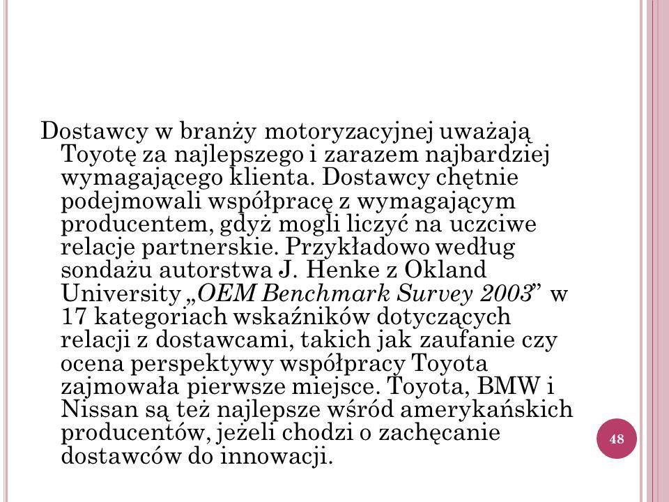Dostawcy w branży motoryzacyjnej uważają Toyotę za najlepszego i zarazem najbardziej wymagającego klienta.