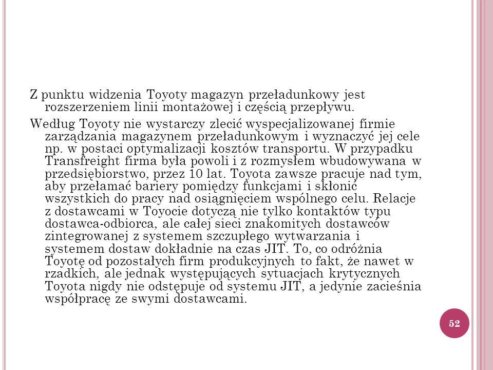 Z punktu widzenia Toyoty magazyn przeładunkowy jest rozszerzeniem linii montażowej i częścią przepływu.