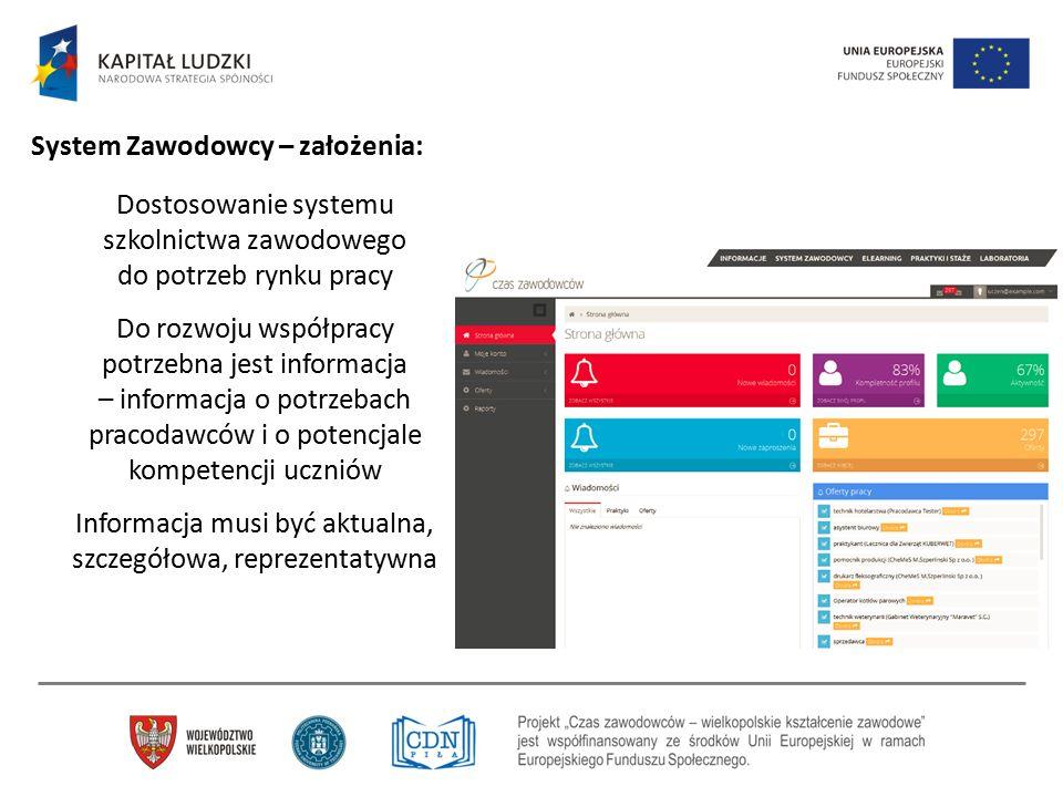Dostosowanie systemu szkolnictwa zawodowego do potrzeb rynku pracy Do rozwoju współpracy potrzebna jest informacja – informacja o potrzebach pracodawc