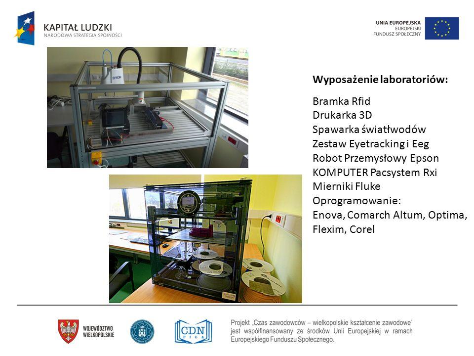 Wyposażenie laboratoriów: Bramka Rfid Drukarka 3D Spawarka światłwodów Zestaw Eyetracking i Eeg Robot Przemysłowy Epson KOMPUTER Pacsystem Rxi Miernik