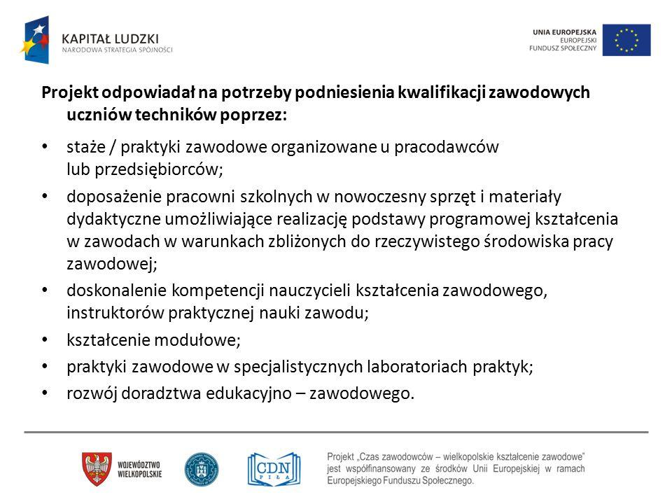 Zrealizowane cele: Wsparciem objęto 10 190 uczniów oraz 184 nauczycieli z 70 techników w Wielkopolsce.
