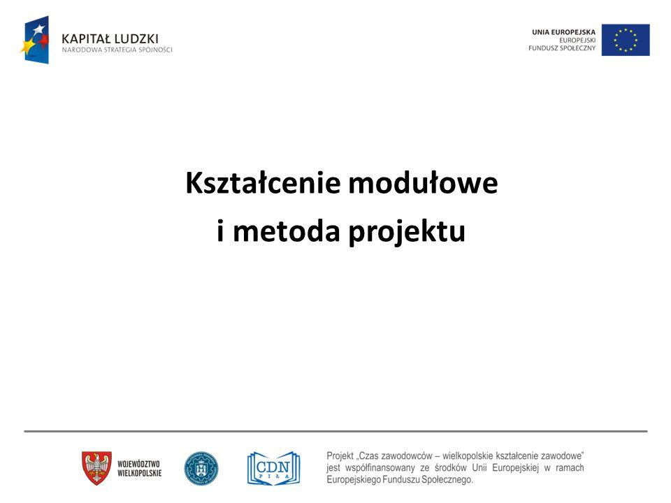 Kształcenie modułowe i metoda projektu: w 35 szkołach kształcących zawodowo z terenu Województwa Wielkopolskiego wdrożono innowacyjną metodę kształcenia modułowego polegającą na ujmowaniu treści kształcenia w jednostki modułowe w zawodach: technik mechatronik technik informatyk technik handlowiec technik logistyk technik ekonomista technik organizacji reklamy Kierunki kształcenia wybrano w wyniku konsultacji społecznych.