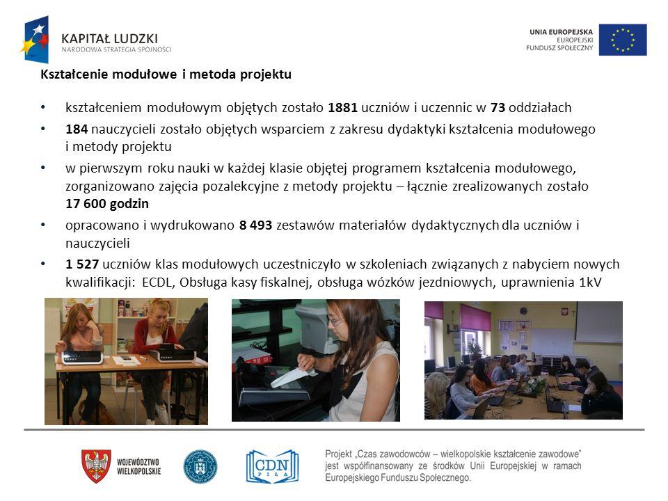 Kształcenie modułowe i metoda projektu kształceniem modułowym objętych zostało 1881 uczniów i uczennic w 73 oddziałach 184 nauczycieli zostało objętyc
