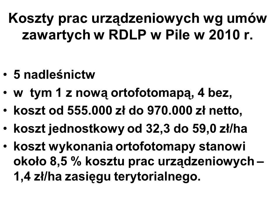 Koszty prac urządzeniowych wg umów zawartych w RDLP w Pile w 2010 r.