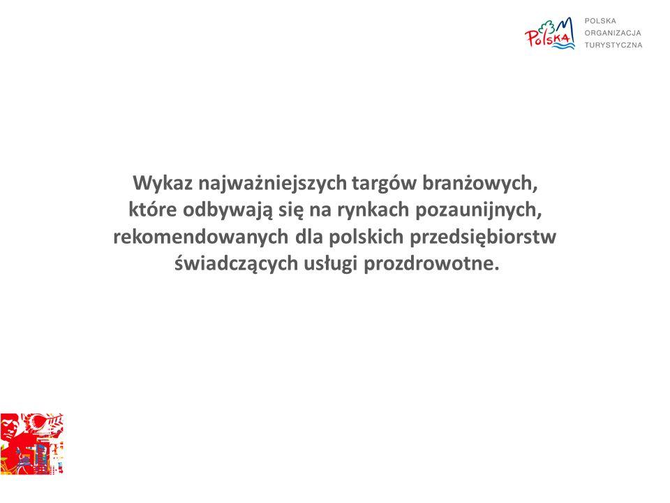 Wykaz najważniejszych targów branżowych, które odbywają się na rynkach pozaunijnych, rekomendowanych dla polskich przedsiębiorstw świadczących usługi prozdrowotne.