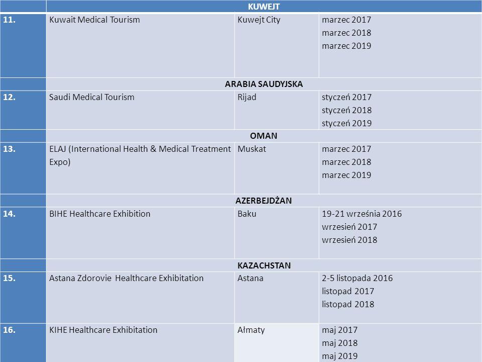 KUWEJT 11.Kuwait Medical TourismKuwejt City marzec 2017 marzec 2018 marzec 2019 ARABIA SAUDYJSKA 12.Saudi Medical TourismRijad styczeń 2017 styczeń 2018 styczeń 2019 OMAN 13.