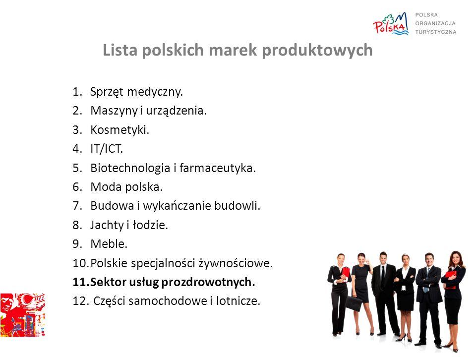 Lista polskich marek produktowych 1.Sprzęt medyczny.