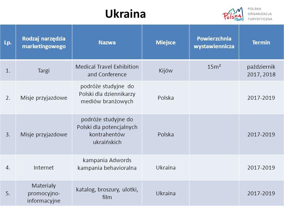 Lp. Rodzaj narzędzia marketingowego NazwaMiejsce Powierzchnia wystawiennicza Termin 1.Targi Medical Travel Exhibition and Conference Kijów 15m²paździe