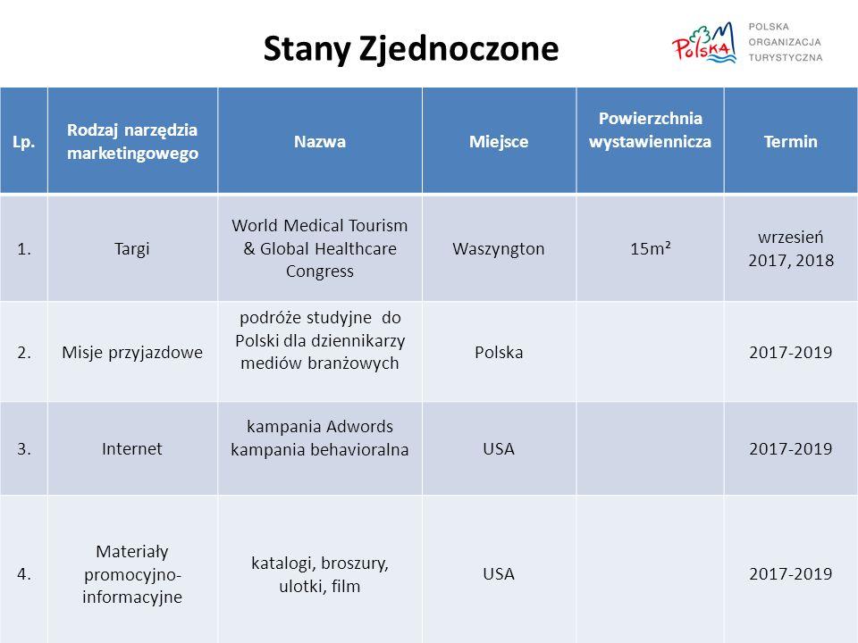 Lp. Rodzaj narzędzia marketingowego NazwaMiejsce Powierzchnia wystawienniczaTermin 1.Targi World Medical Tourism & Global Healthcare Congress Waszyngt