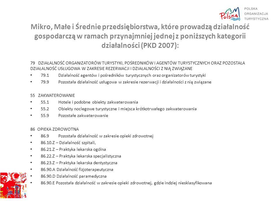 L.p.Nazwa targów Miejsce odbywania się targów Termin odbywania się targów Narodowe stoisko informacyjne 15 m² Rosja 1.