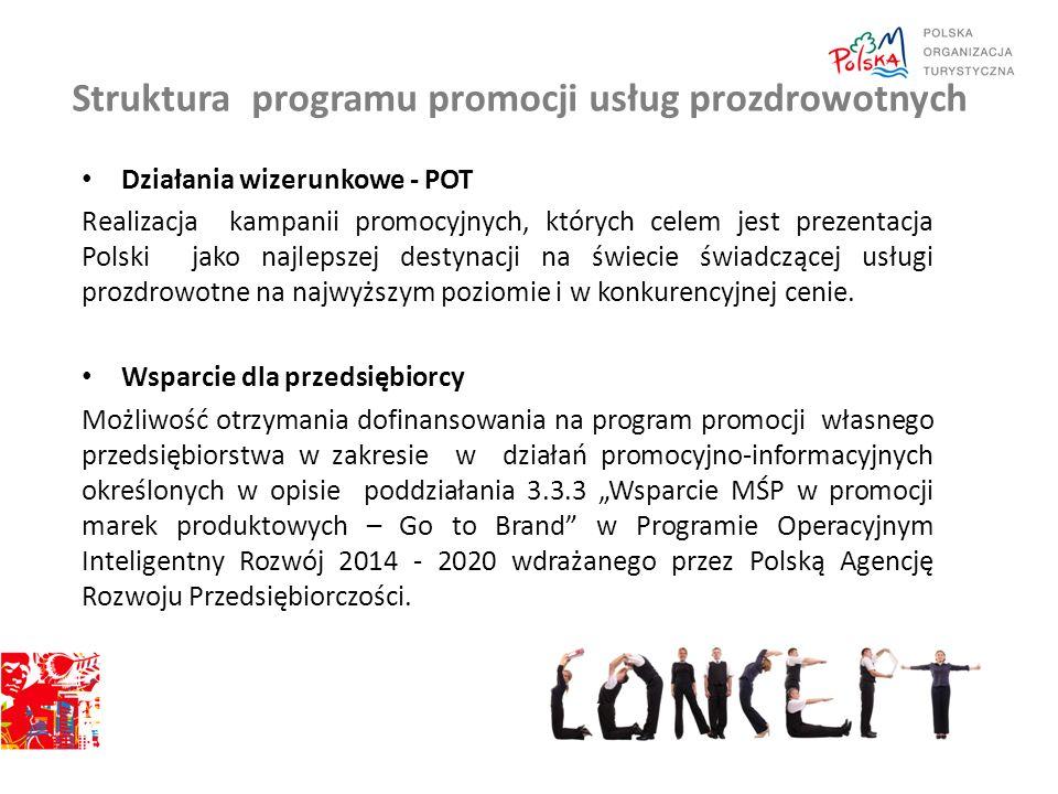 Wspólny cel Wzrost eksportu usług prozdrowotnych (przyjazdów do Polski turystów zagranicznych) poprzez: Uspójnienie jednolitych działań przedsiębiorcy i realizatora programu w zakresie wyboru tożsamych rynków i narzędzi marketingowych.