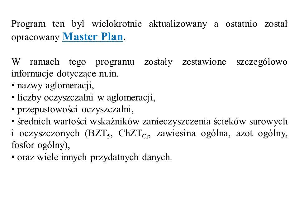 Program ten był wielokrotnie aktualizowany a ostatnio został opracowany Master Plan. W ramach tego programu zostały zestawione szczegółowo informacje