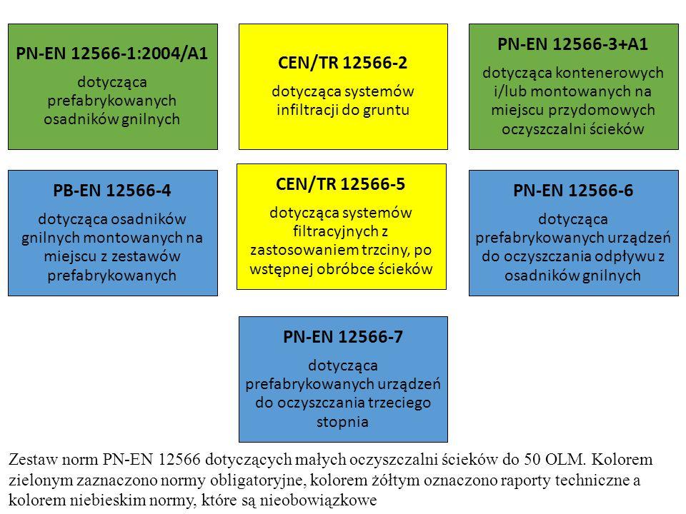 PN-EN 12566-1:2004/A1 dotycząca prefabrykowanych osadników gnilnych CEN/TR 12566-2 dotycząca systemów infiltracji do gruntu PN-EN 12566-3+A1 dotycząca