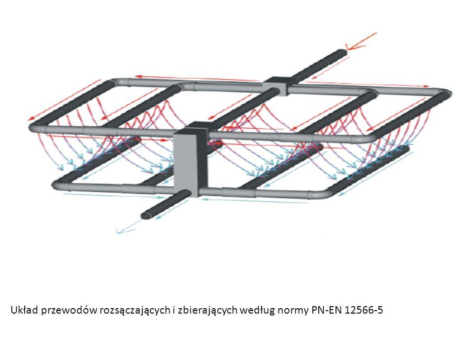 Układ przewodów rozsączających i zbierających według normy PN-EN 12566-5