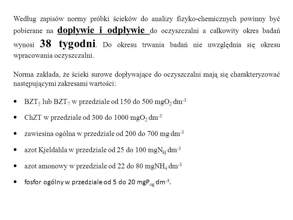 Według zapisów normy próbki ścieków do analizy fizyko-chemicznych powinny być pobierane na dopływie i odpływie do oczyszczalni a całkowity okres badań