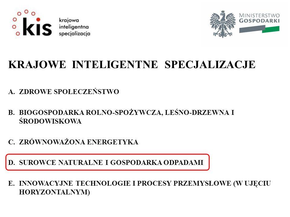 KRAJOWE INTELIGENTNE SPECJALIZACJE A.ZDROWE SPOŁECZEŃSTWO B.BIOGOSPODARKA ROLNO-SPOŻYWCZA, LEŚNO-DRZEWNA I ŚRODOWISKOWA C.ZRÓWNOWAŻONA ENERGETYKA D.SU