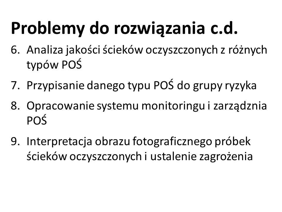 Problemy do rozwiązania c.d. 6.Analiza jakości ścieków oczyszczonych z różnych typów POŚ 7.Przypisanie danego typu POŚ do grupy ryzyka 8.Opracowanie s