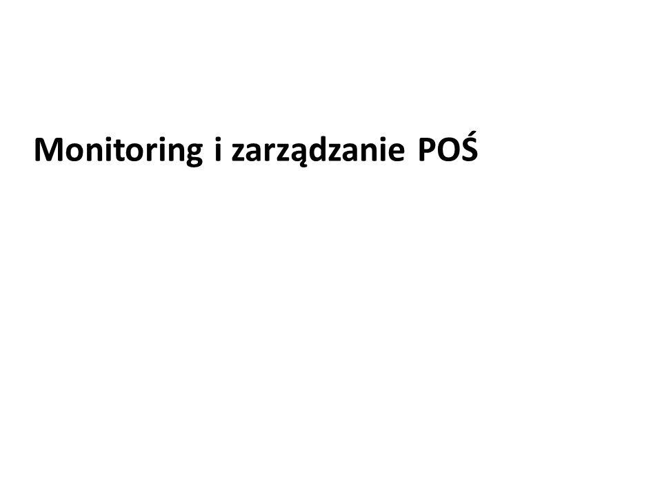 Monitoring i zarządzanie POŚ