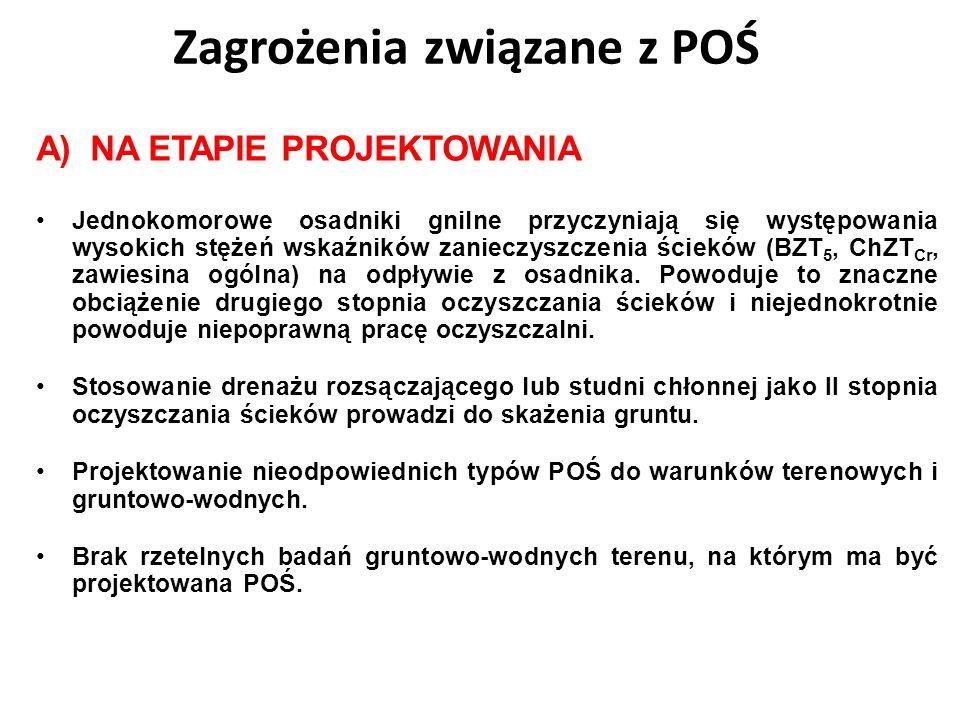 A)NA ETAPIE PROJEKTOWANIA Jednokomorowe osadniki gnilne przyczyniają się występowania wysokich stężeń wskaźników zanieczyszczenia ścieków (BZT 5, ChZT