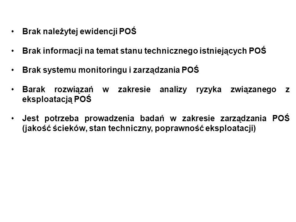Brak należytej ewidencji POŚ Brak informacji na temat stanu technicznego istniejących POŚ Brak systemu monitoringu i zarządzania POŚ Barak rozwiązań w