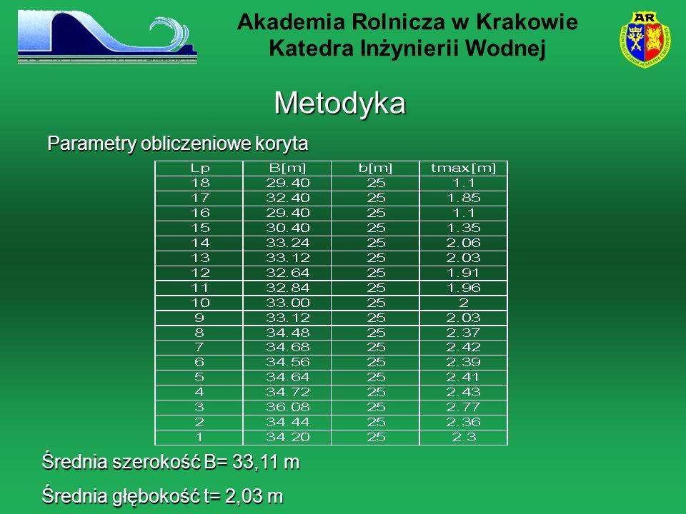 Metodyka Parametry obliczeniowe koryta Średnia szerokość B= 33,11 m Średnia głębokość t= 2,03 m Akademia Rolnicza w Krakowie Katedra Inżynierii Wodnej