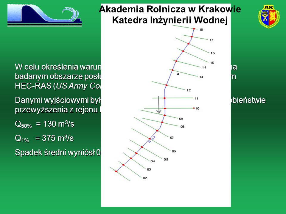 Metodyka W celu określenia warunków przepływu wód katastrofalnych na badanym obszarze posłużono się modelem jednowymiarowym HEC-RAS (US Army Corps of Enginieers) Danymi wyjściowymi były wartości przepływów o prawdopodobieństwie przewyższenia z rejonu Motkowic a wynosiły Q 50% = 130 m 3 /s Q 1% = 375 m 3 /s Spadek średni wyniósł 0,76 % 0 Akademia Rolnicza w Krakowie Katedra Inżynierii Wodnej