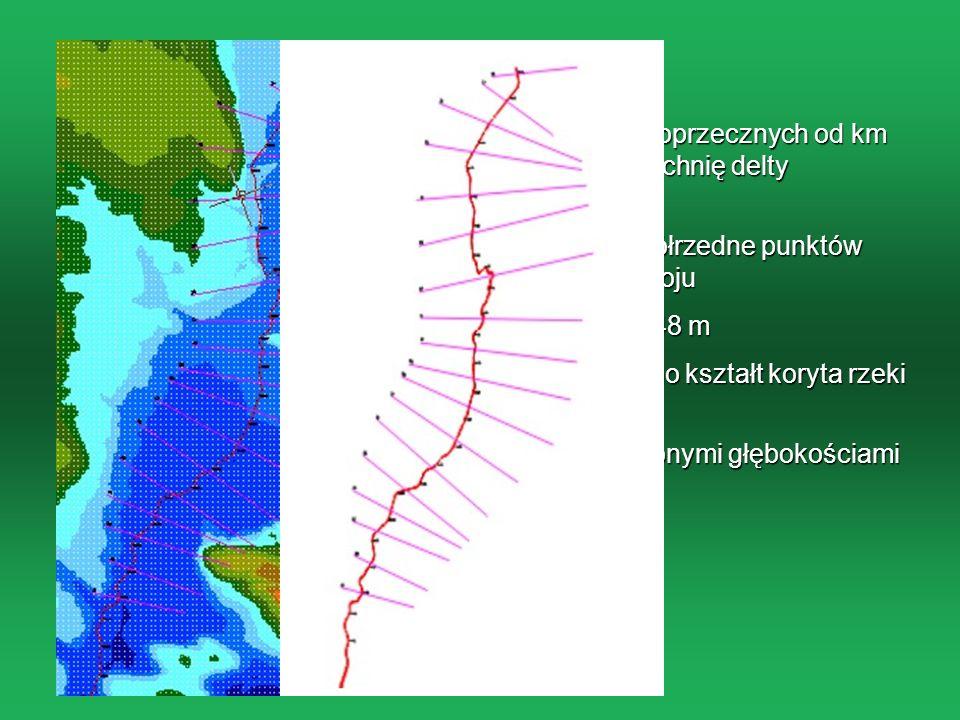 Metodyka Na mapie numerycznej założono 18 przekrojów poprzecznych od km 67+460 do km 78+477 charakteryzujących powierzchnię delty środkowej korzystają