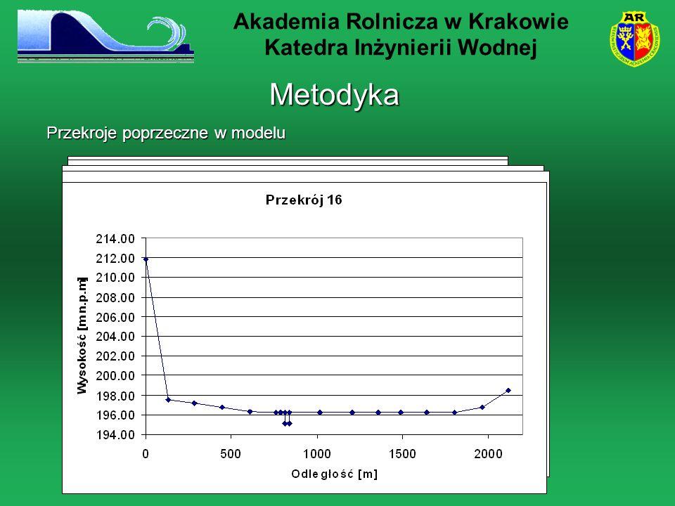 Metodyka Przekroje poprzeczne w modelu Akademia Rolnicza w Krakowie Katedra Inżynierii Wodnej