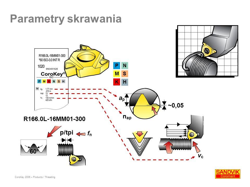 Parametry skrawania ~0,05 n ap fnfn R166.0L-16MM01-300 vcvc apap p/tpi P M K N S H 60° CoroKey 2006 – Products / Threading