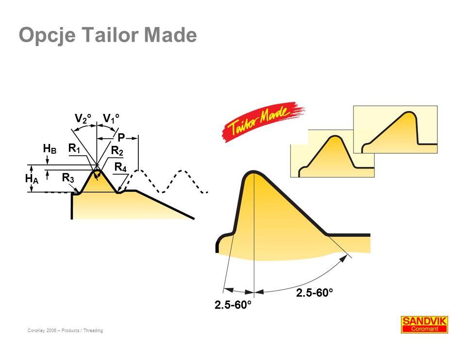 Opcje Tailor Made R2R2 R4R4 R3R3 R1R1 HBHB HAHA P V2°V2°V1°V1° 2.5-60° CoroKey 2006 – Products / Threading