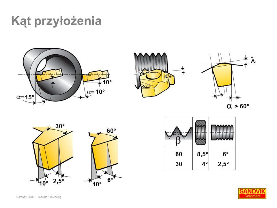 Kąt przyłożenia 15° 10° 30° 60° 10° 2,5° 10° 6°  > 60° 608,5°6° 304°2,5° CoroKey 2006 – Products / Threading