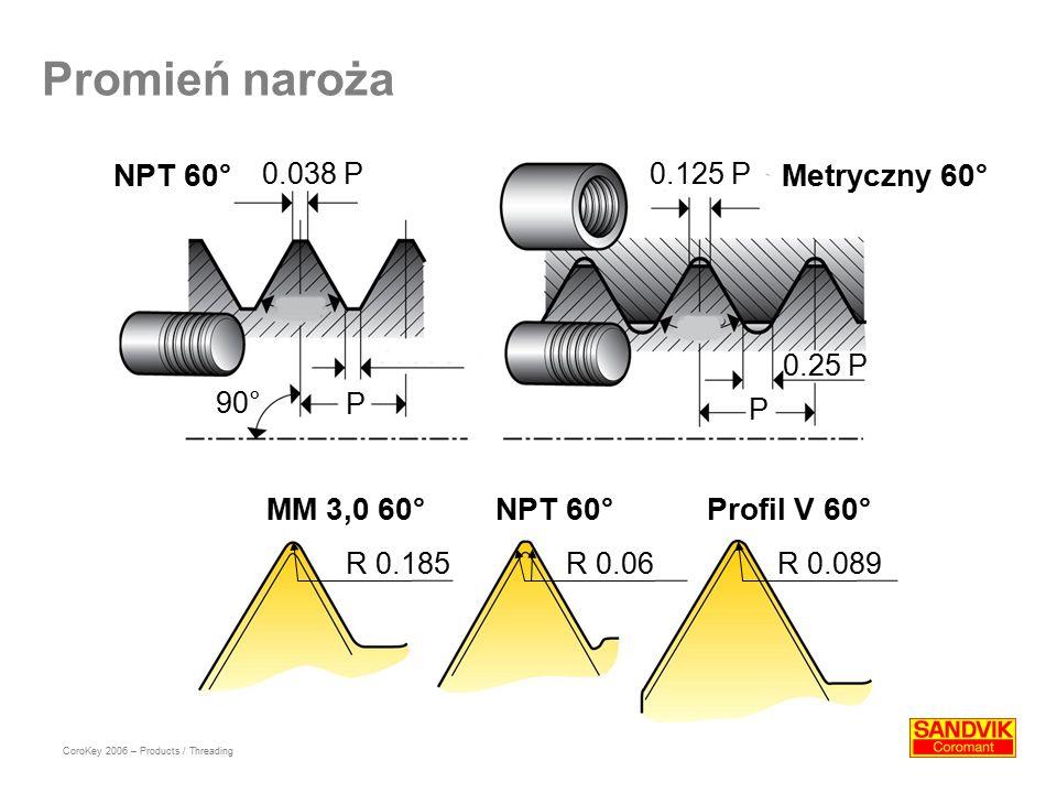 Promień naroża 0.038 P0.125 P R 0.185 0.25 P 90° P P NPT 60°Metryczny 60° MM 3,0 60°NPT 60°Profil V 60° R 0.06R 0.089 CoroKey 2006 – Products / Threading