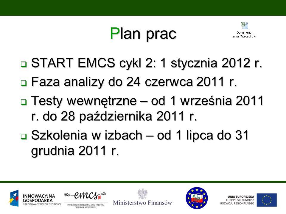 Plan prac  START EMCS cykl 2: 1 stycznia 2012 r.  Faza analizy do 24 czerwca 2011 r.  Testy wewnętrzne – od 1 września 2011 r. do 28 października 2