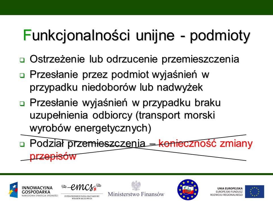 Funkcjonalności unijne - podmioty  Ostrzeżenie lub odrzucenie przemieszczenia  Przesłanie przez podmiot wyjaśnień w przypadku niedoborów lub nadwyże