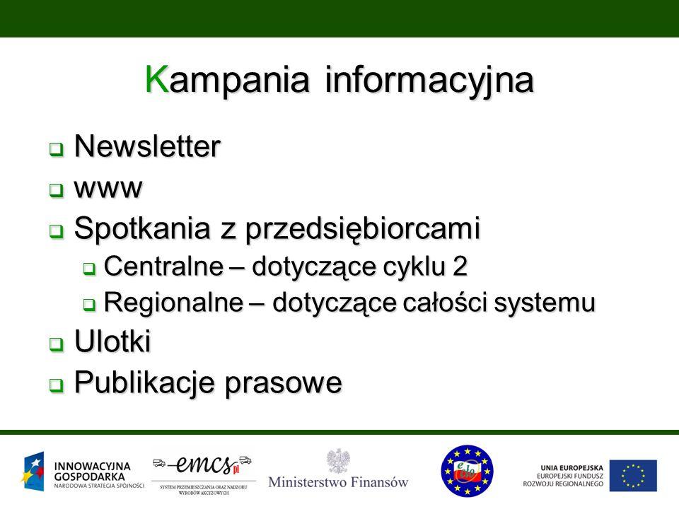 Kampania informacyjna  Newsletter  www  Spotkania z przedsiębiorcami  Centralne – dotyczące cyklu 2  Regionalne – dotyczące całości systemu  Ulo