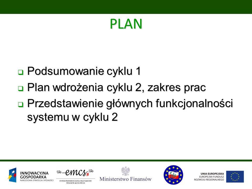 PLAN  Podsumowanie cyklu 1  Plan wdrożenia cyklu 2, zakres prac  Przedstawienie głównych funkcjonalności systemu w cyklu 2