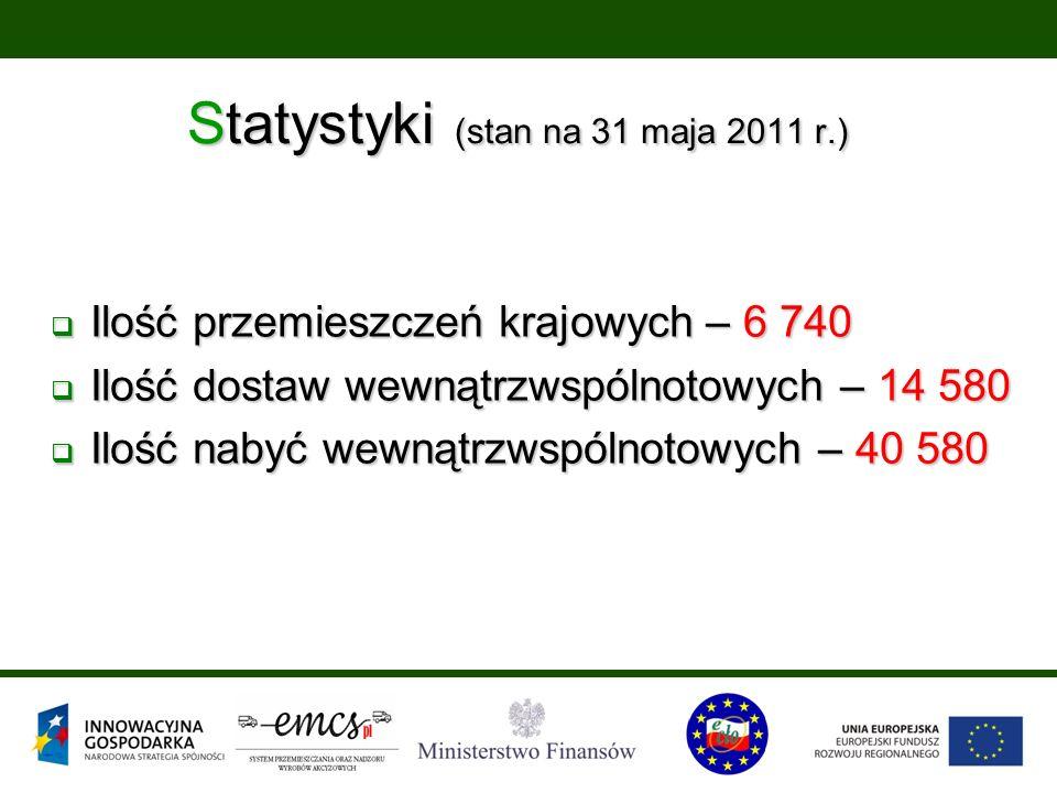 Statystyki (stan na 31 maja 2011 r.)  Ilość przemieszczeń krajowych – 6 740  Ilość dostaw wewnątrzwspólnotowych – 14 580  Ilość nabyć wewnątrzwspól