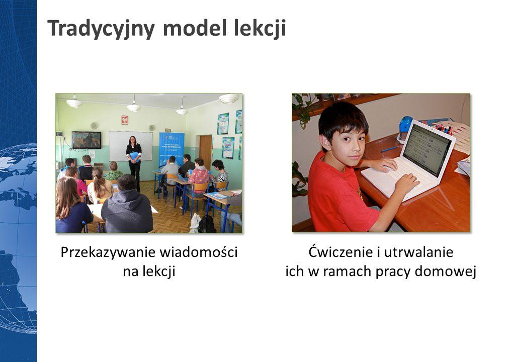 Przekazywanie wiadomości na lekcji Tradycyjny model lekcji Ćwiczenie i utrwalanie ich w ramach pracy domowej