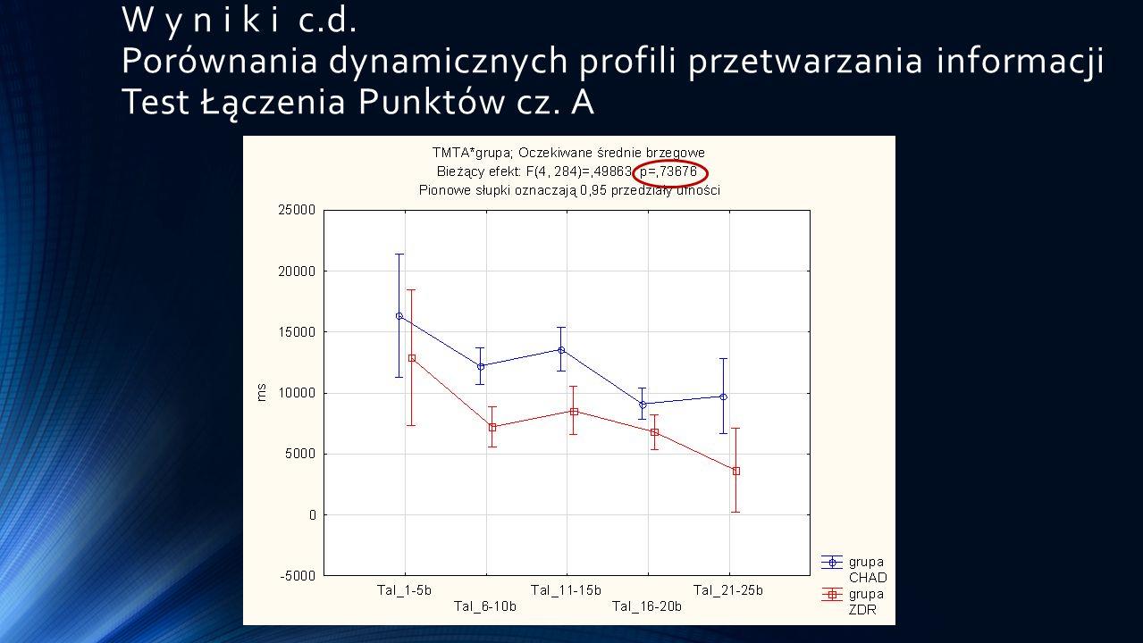 W y n i k i c.d. Porównania dynamicznych profili przetwarzania informacji Test Łączenia Punktów cz. A
