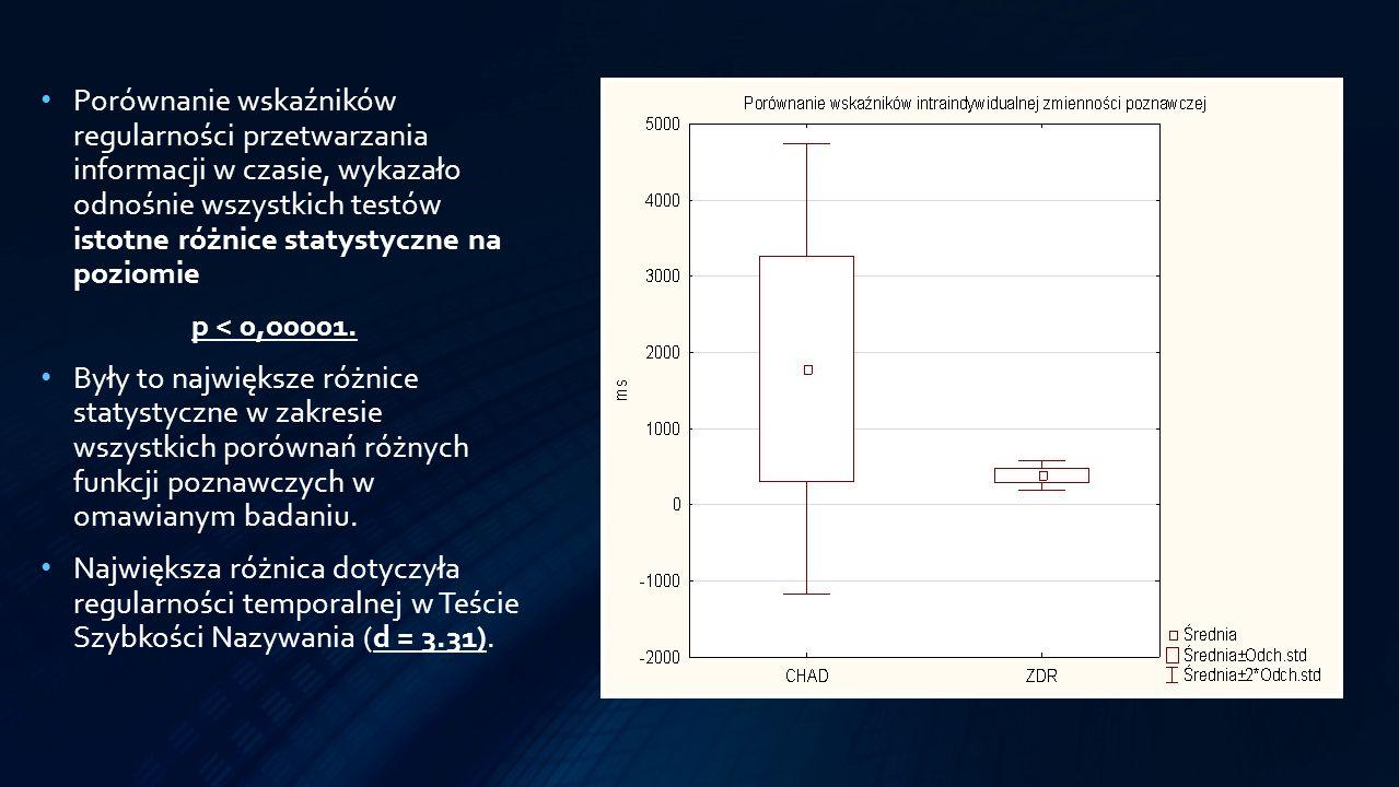 Porównanie wskaźników regularności przetwarzania informacji w czasie, wykazało odnośnie wszystkich testów istotne różnice statystyczne na poziomie p <