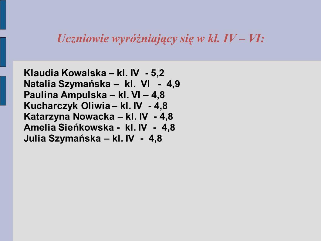 Uczniowie wyróżniający się w kl. IV – VI: Klaudia Kowalska – kl.