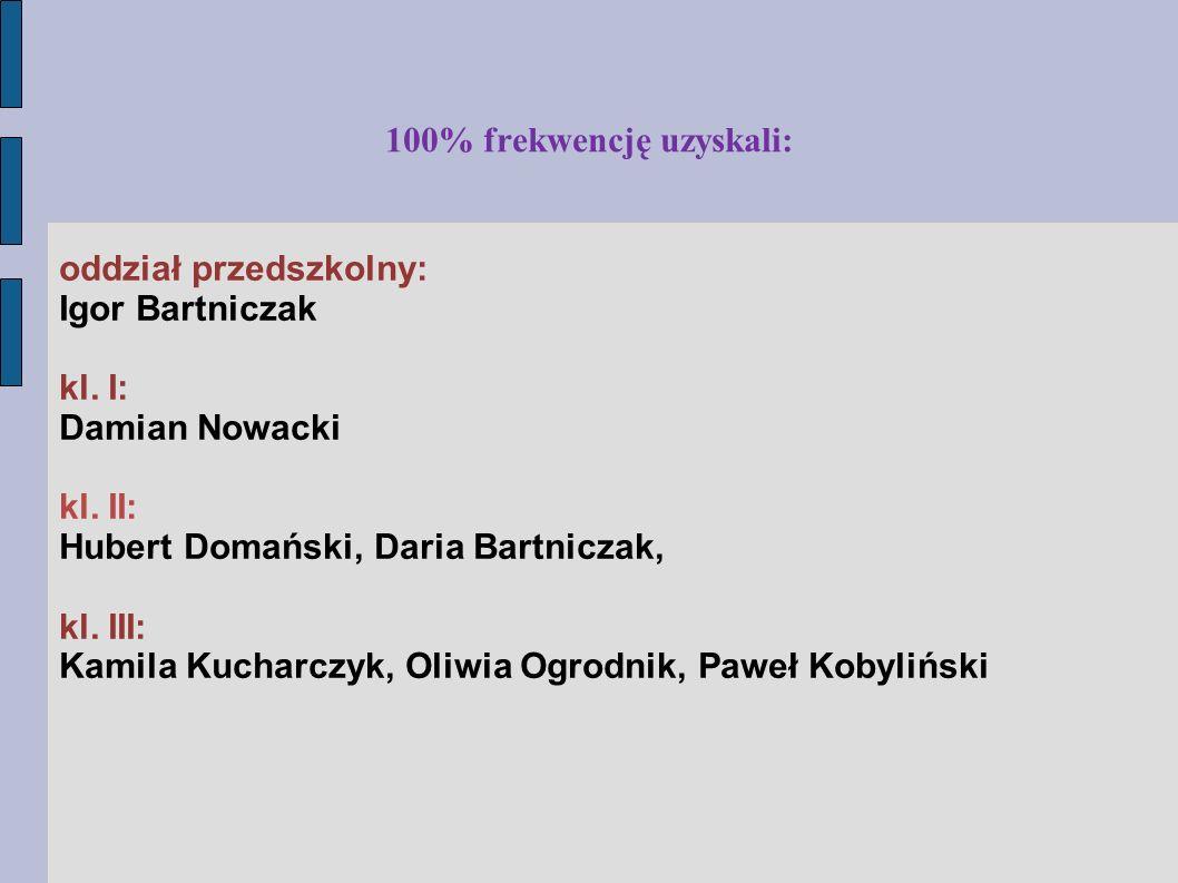 100% frekwencję uzyskali: oddział przedszkolny: Igor Bartniczak kl.