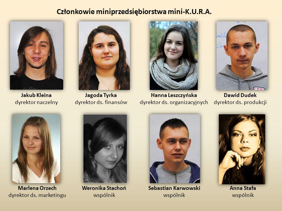 Członkowie miniprzedsiębiorstwa mini-K.U.R.A.