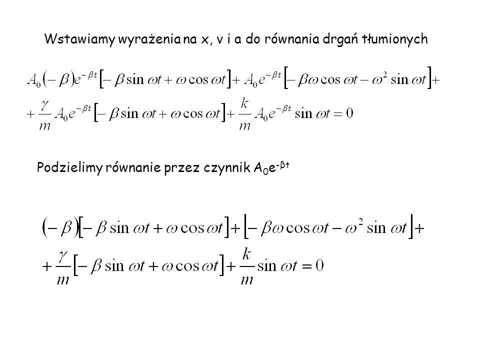 Wstawiamy wyrażenia na x, v i a do równania drgań tłumionych Podzielimy równanie przez czynnik A 0 e -βt