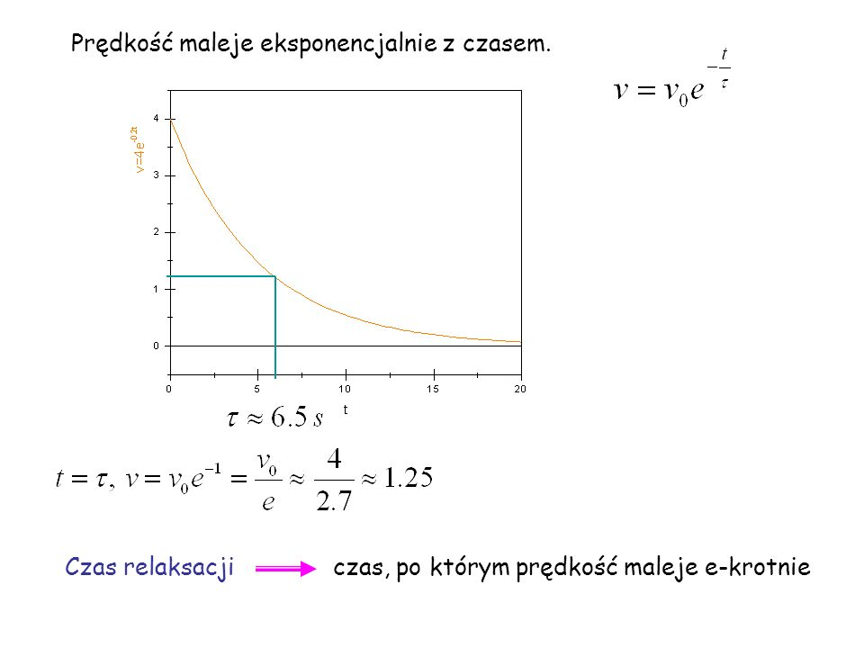 Prędkość maleje eksponencjalnie z czasem. Czas relaksacji czas, po którym prędkość maleje e-krotnie