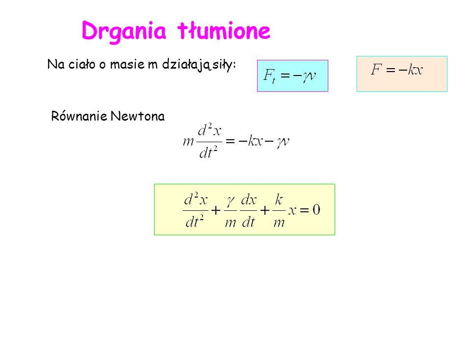 Drgania tłumione Na ciało o masie m działają siły: Równanie Newtona