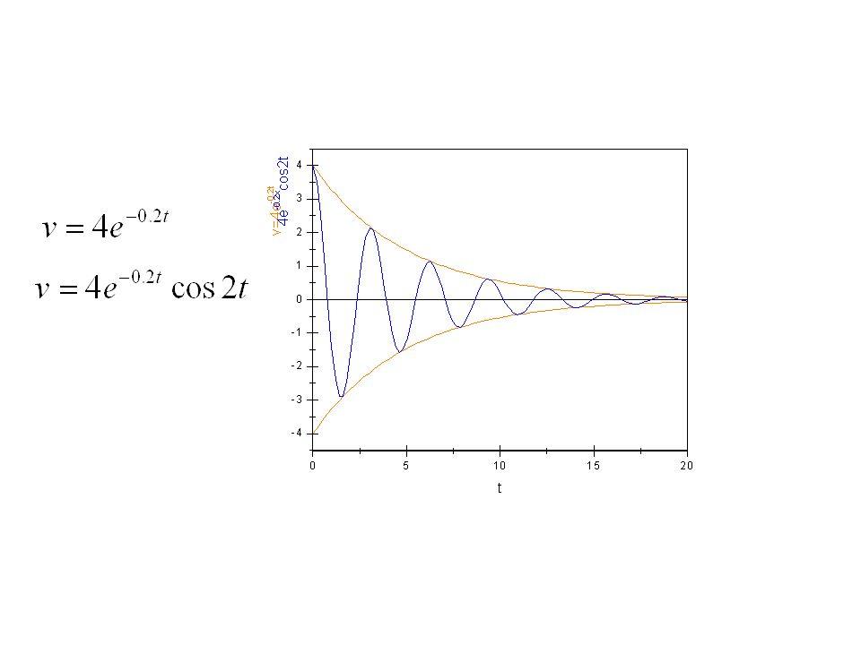 Znajdziemy rozwiązanie równania ruchu w postaci