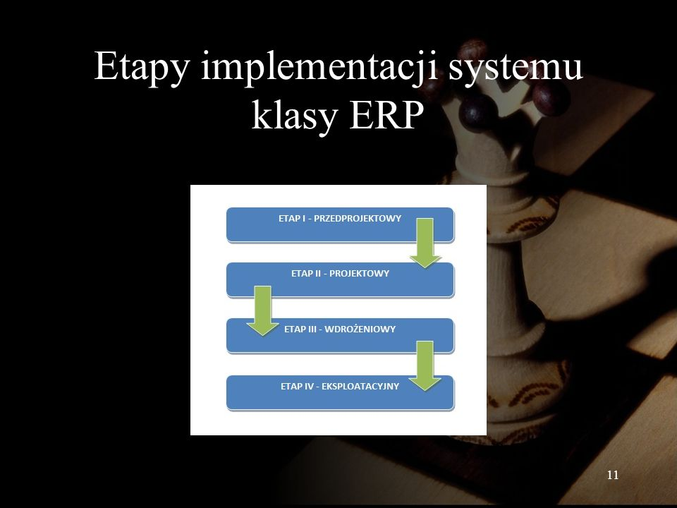 11 Etapy implementacji systemu klasy ERP